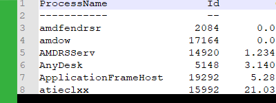 How to view/display a list of all active/running processes in Windows via PowerShell